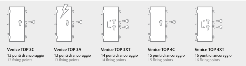 Porte da interni Verona